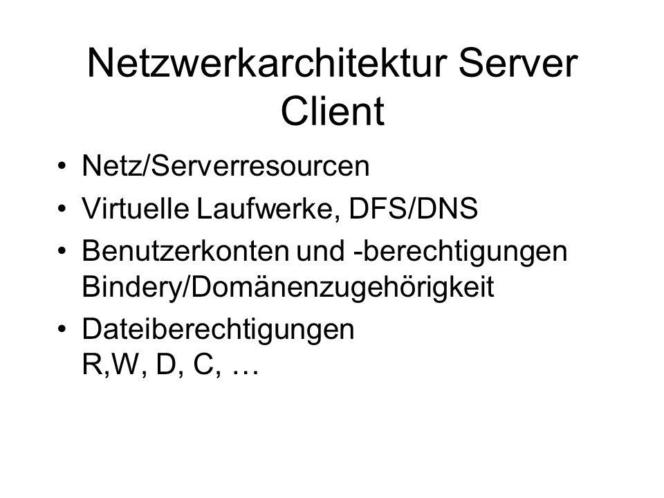 Netzwerkarchitektur Server Client Netz/Serverresourcen Virtuelle Laufwerke, DFS/DNS Benutzerkonten und -berechtigungen Bindery/Domänenzugehörigkeit Dateiberechtigungen R,W, D, C, …