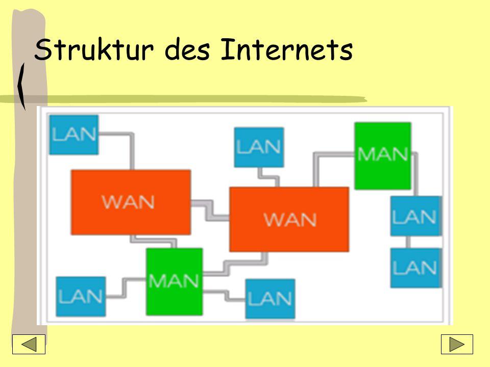 Von zu Hause aus ins Internet