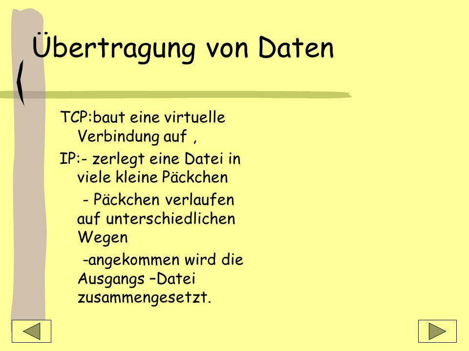Übertragung von Daten TCP:baut eine virtuelle Verbindung auf, IP:- zerlegt eine Datei in viele kleine Päckchen - Päckchen verlaufen auf unterschiedlichen Wegen -angekommen wird die Ausgangs –Datei zusammengesetzt.