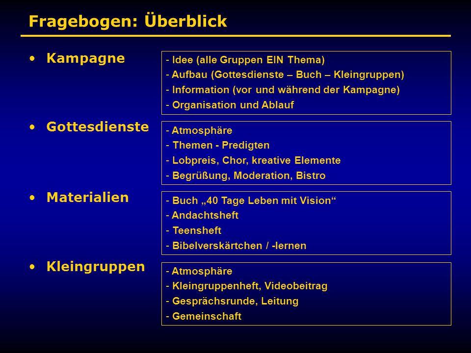 Fragebogen: Überblick Kampagne Gottesdienste Materialien Kleingruppen - Idee (alle Gruppen EIN Thema) - Aufbau (Gottesdienste – Buch – Kleingruppen) -