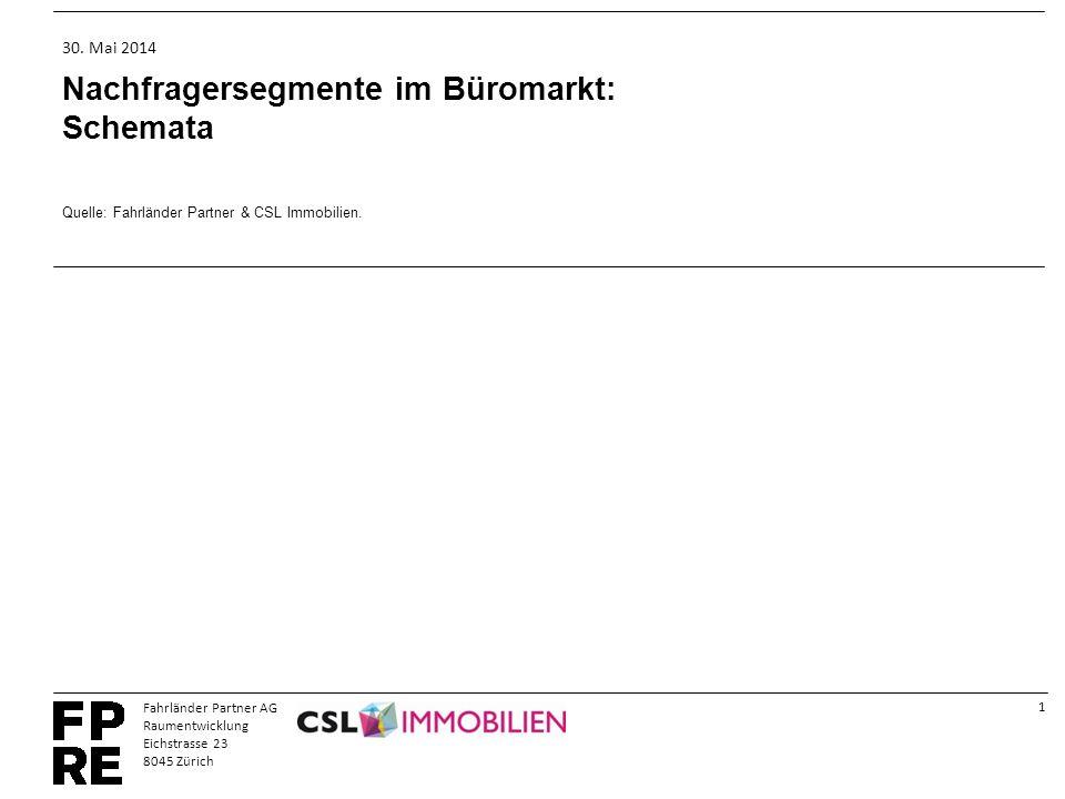1 Fahrländer Partner AG Raumentwicklung Eichstrasse 23 8045 Zürich 30. Mai 2014 Nachfragersegmente im Büromarkt: Schemata Quelle: Fahrländer Partner &
