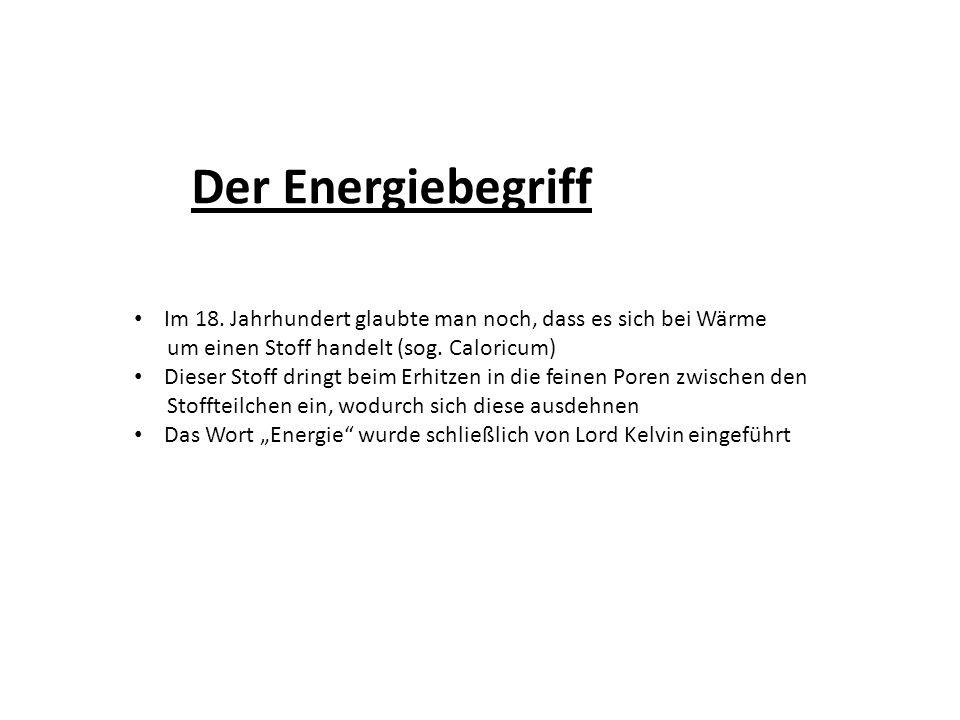 Der Energiebegriff Im 18.