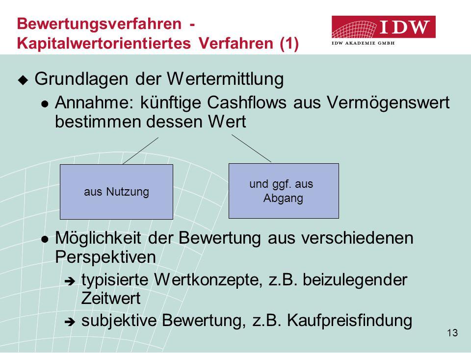 13 Bewertungsverfahren - Kapitalwertorientiertes Verfahren (1)  Grundlagen der Wertermittlung Annahme: künftige Cashflows aus Vermögenswert bestimmen