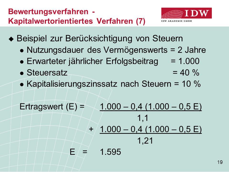 19 Bewertungsverfahren - Kapitalwertorientiertes Verfahren (7)  Beispiel zur Berücksichtigung von Steuern Nutzungsdauer des Vermögenswerts = 2 Jahre