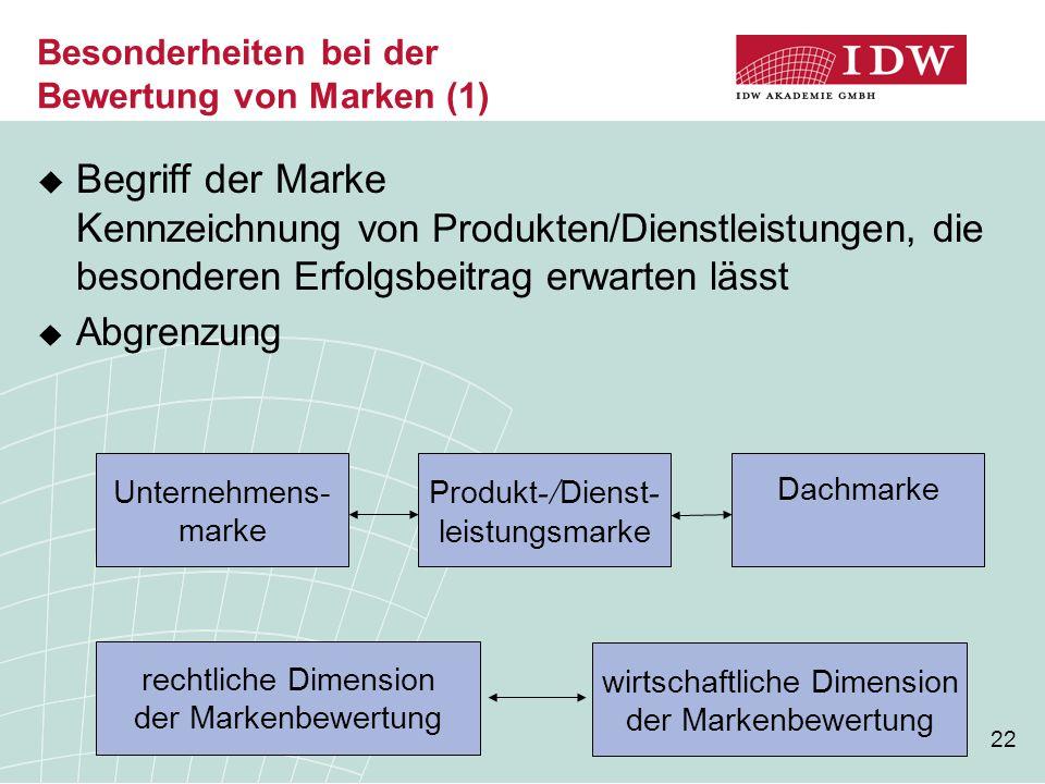 22 Besonderheiten bei der Bewertung von Marken (1) Dachmarke Produkt -/ Dienst - leistungsmarke Unternehmens- marke wirtschaftliche Dimension der Mark