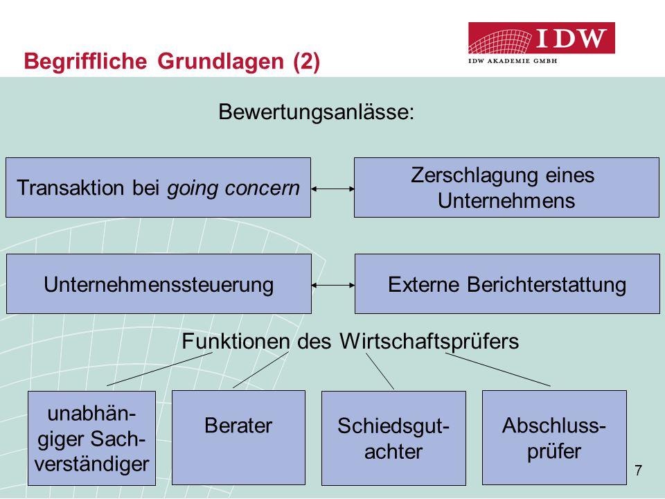 7 Begriffliche Grundlagen (2) Bewertungsanlässe: Transaktion bei going concern Funktionen des Wirtschaftsprüfers Zerschlagung eines Unternehmens Exter