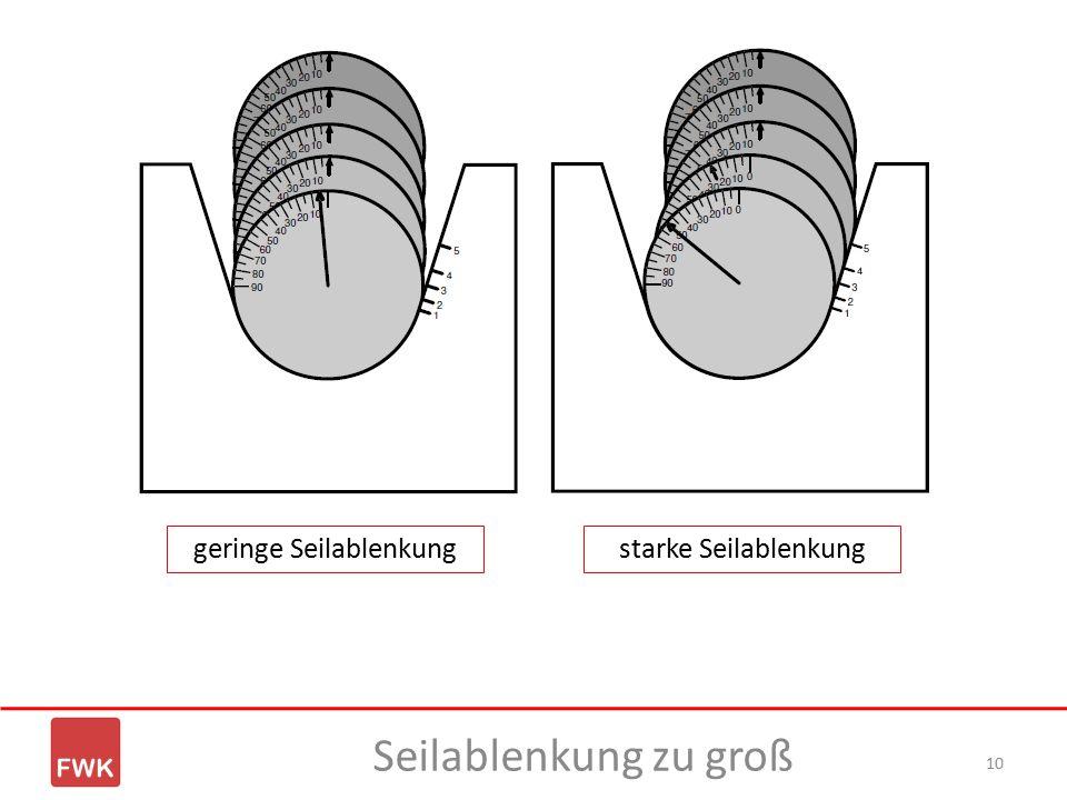 10 geringe Seilablenkungstarke Seilablenkung Seilablenkung zu groß