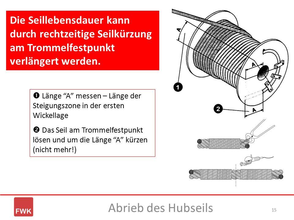 """15 Abrieb des Hubseils  Länge """"A"""" messen – Länge der Steigungszone in der ersten Wickellage  Das Seil am Trommelfestpunkt lösen und um die Länge """"A"""""""