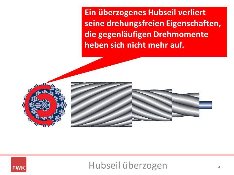 4 Hubseil überzogen Ein überzogenes Hubseil verliert seine drehungsfreien Eigenschaften, die gegenläufigen Drehmomente heben sich nicht mehr auf.