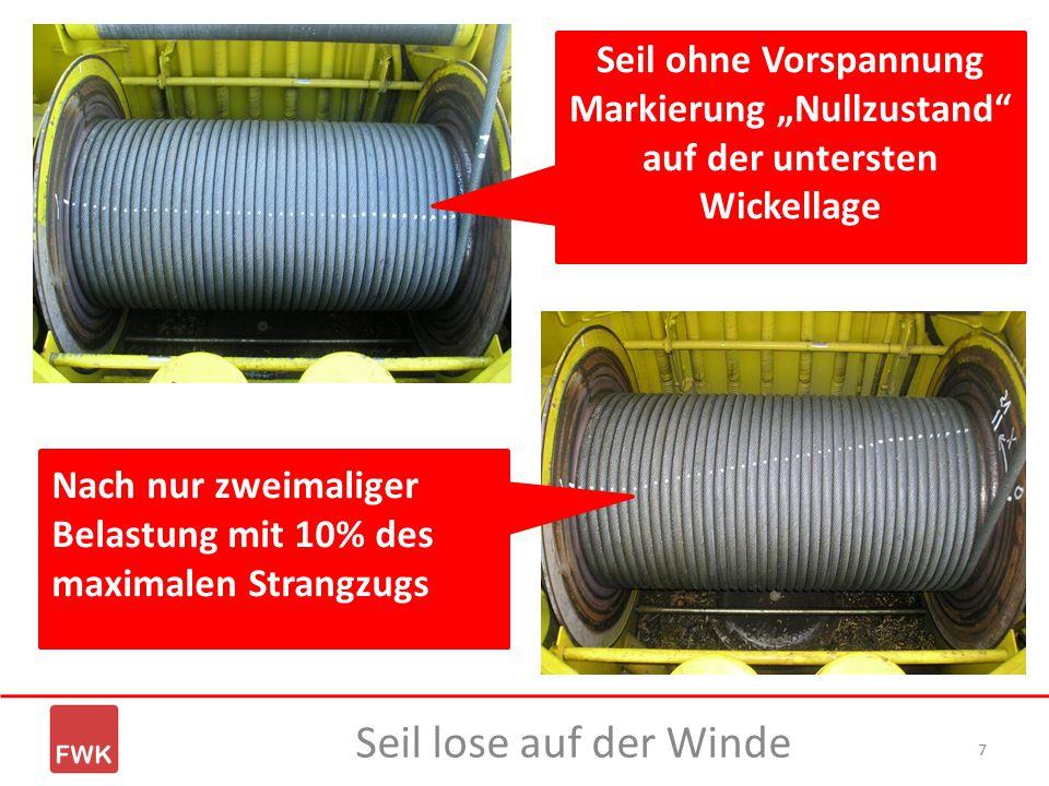 """7 Seil ohne Vorspannung Markierung """"Nullzustand"""" auf der untersten Wickellage Nach nur zweimaliger Belastung mit 10% des maximalen Strangzugs Seil los"""