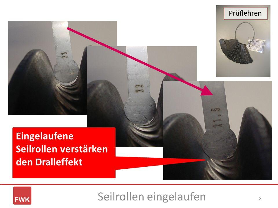8 Prüflehren Seilrollen eingelaufen Eingelaufene Seilrollen verstärken den Dralleffekt
