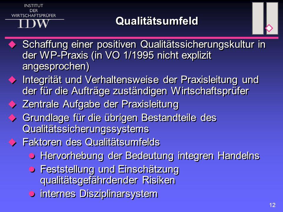 12 Qualitätsumfeld  Schaffung einer positiven Qualitätssicherungskultur in der WP-Praxis (in VO 1/1995 nicht explizit angesprochen)  Integrität und