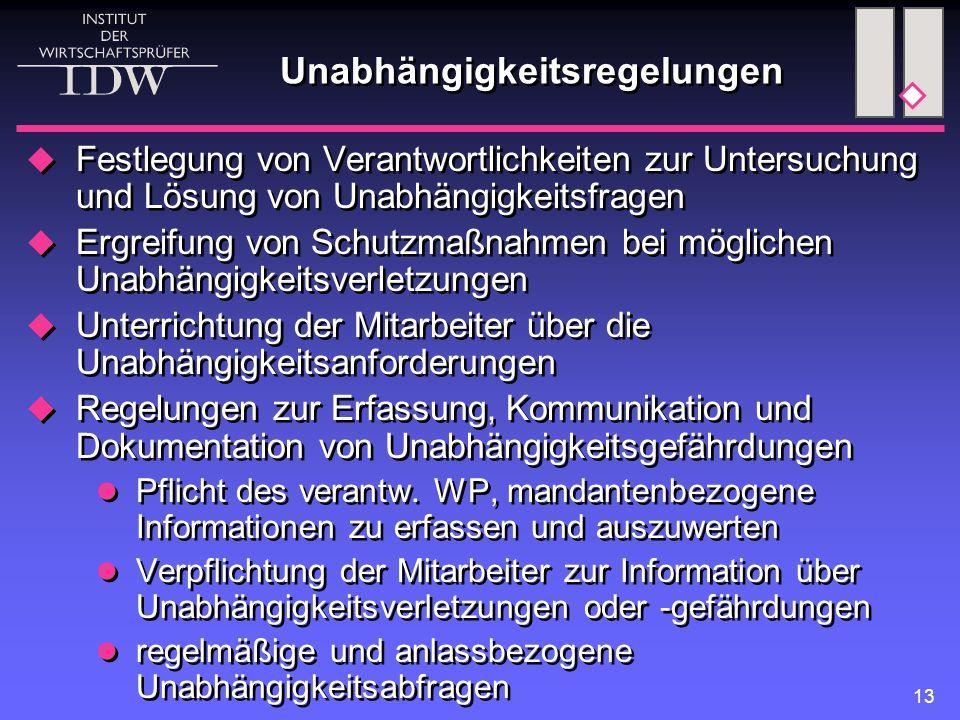 13 Unabhängigkeitsregelungen  Festlegung von Verantwortlichkeiten zur Untersuchung und Lösung von Unabhängigkeitsfragen  Ergreifung von Schutzmaßnah