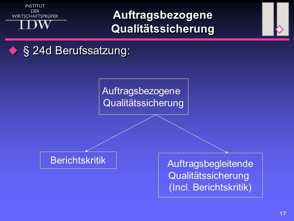 17 Auftragsbezogene Qualitätssicherung  § 24d Berufssatzung: Auftragsbezogene Qualitätssicherung Berichtskritik Auftragsbegleitende Qualitätssicherun