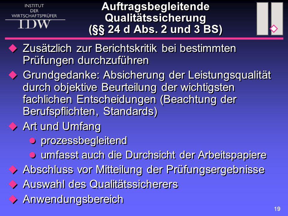 20 Nachschau (§ 39 Berufssatzung)  Fortlaufend, d.h.