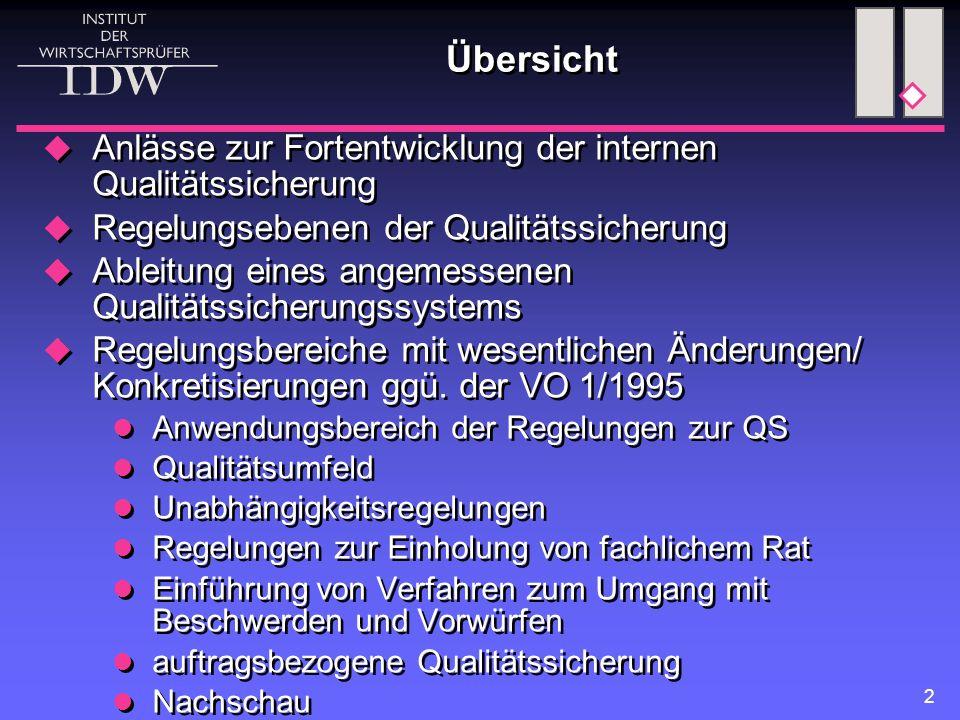 2 Übersicht  Anlässe zur Fortentwicklung der internen Qualitätssicherung  Regelungsebenen der Qualitätssicherung  Ableitung eines angemessenen Qual