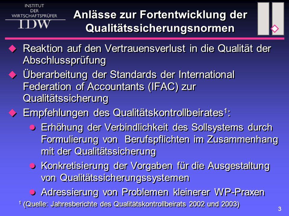 3 Anlässe zur Fortentwicklung der Qualitätssicherungsnormen  Reaktion auf den Vertrauensverlust in die Qualität der Abschlussprüfung  Überarbeitung