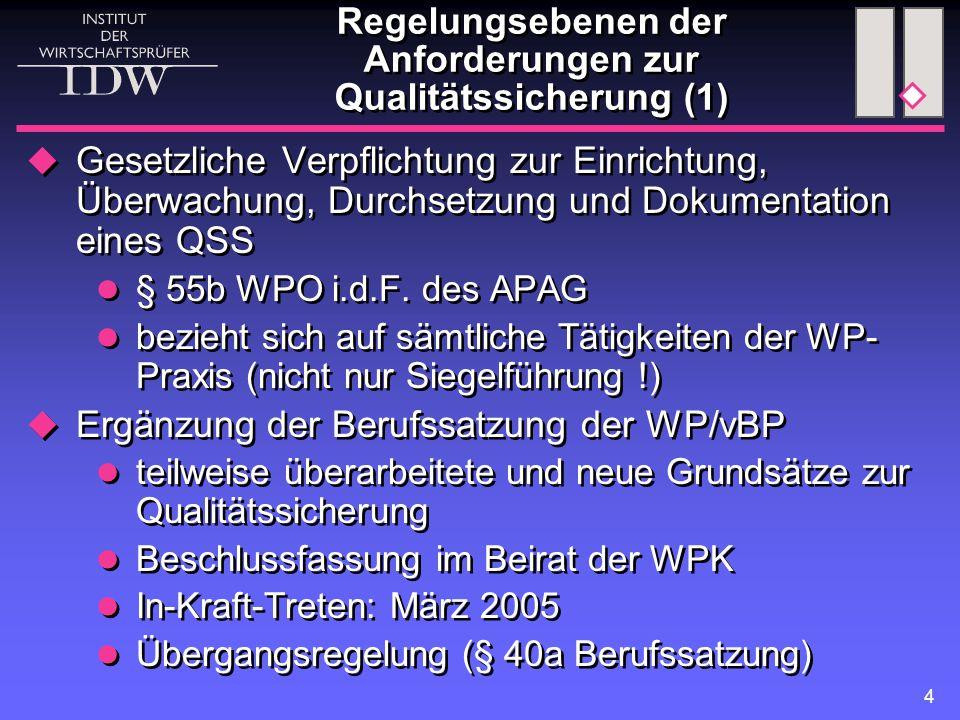 5 Regelungsebenen der Anforderungen zur Qualitätssicherung (2)  Entwurf VO 1/2005 gemeinsamer Arbeitskreis von IDW und WPK ersetzt die Stellungnahme VO 1/1995  Entwurf VO 1/2005 gemeinsamer Arbeitskreis von IDW und WPK ersetzt die Stellungnahme VO 1/1995