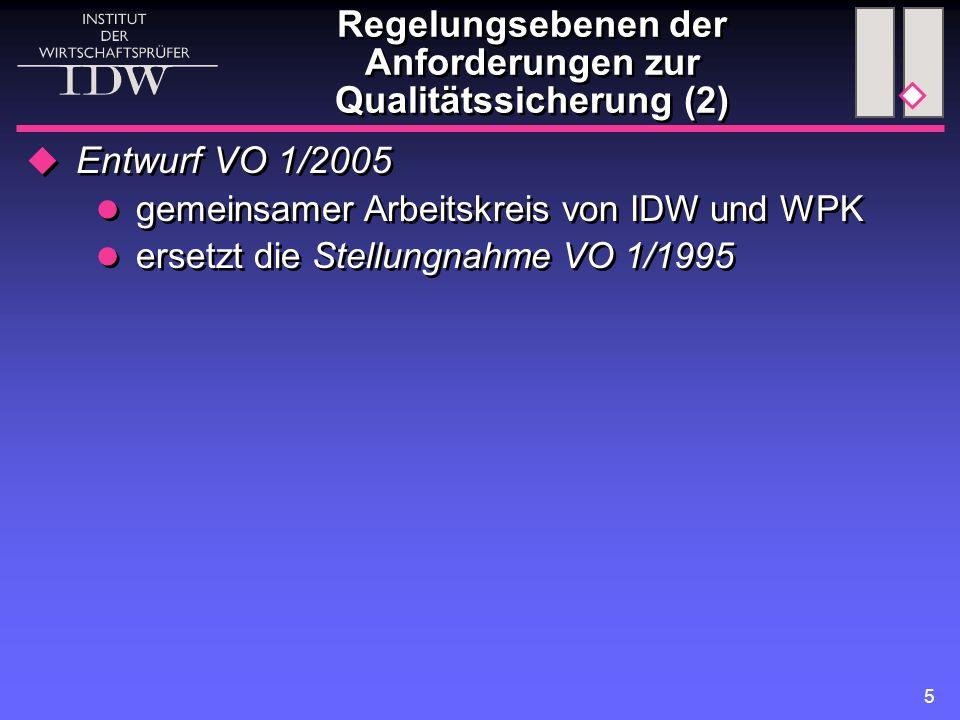 5 Regelungsebenen der Anforderungen zur Qualitätssicherung (2)  Entwurf VO 1/2005 gemeinsamer Arbeitskreis von IDW und WPK ersetzt die Stellungnahme