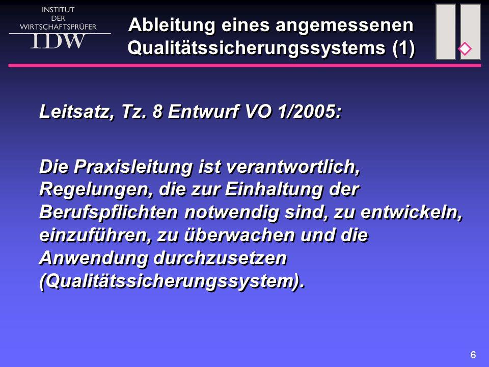 6 Ableitung eines angemessenen Qualitätssicherungssystems (1) Leitsatz, Tz. 8 Entwurf VO 1/2005: Die Praxisleitung ist verantwortlich, Regelungen, die