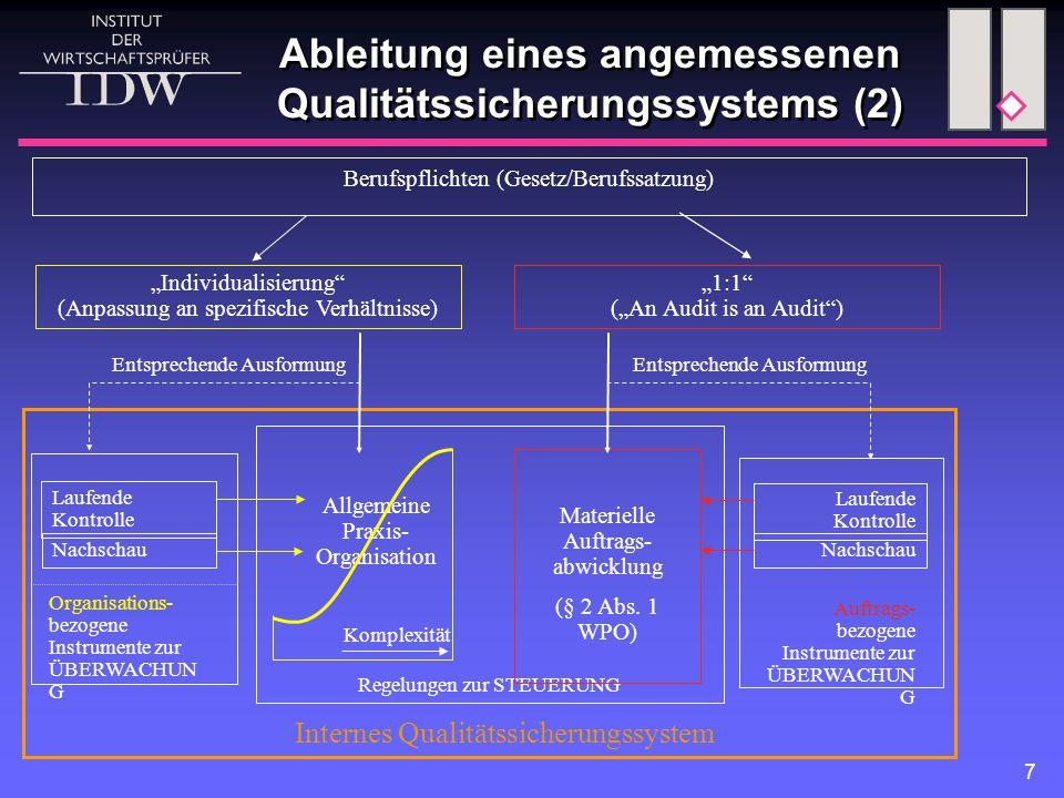 8 Ableitung eines angemessenen Qualitätssicherungssystems (3)