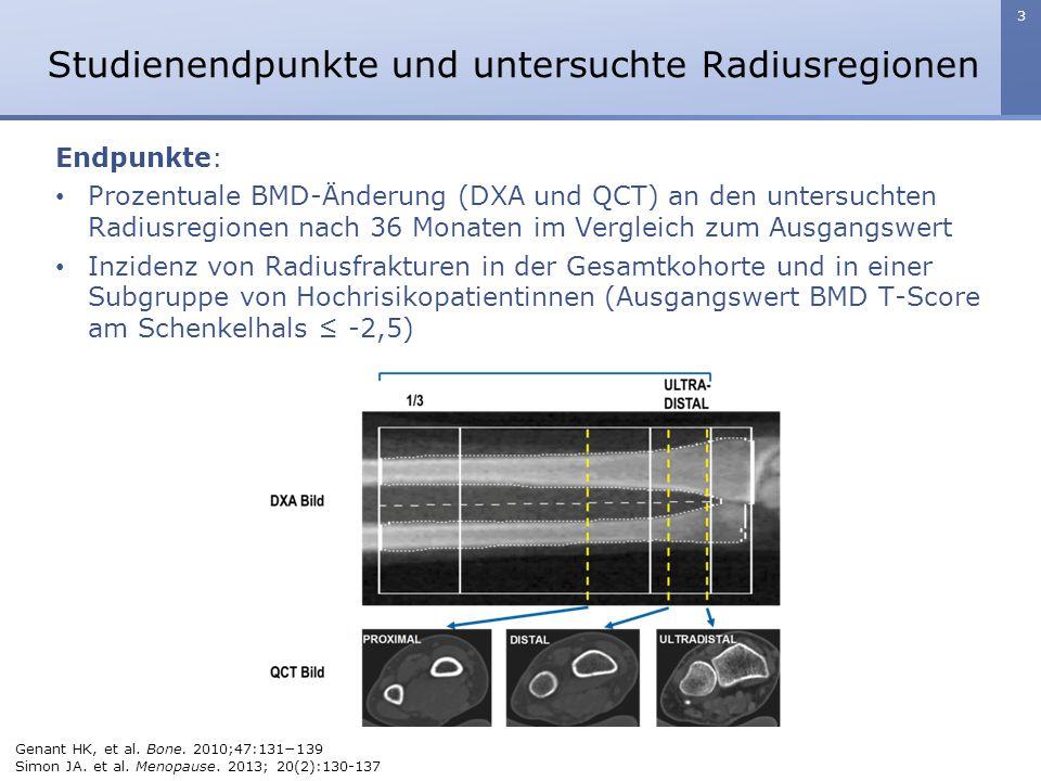 3 Studienendpunkte und untersuchte Radiusregionen Endpunkte: Prozentuale BMD-Änderung (DXA und QCT) an den untersuchten Radiusregionen nach 36 Monaten