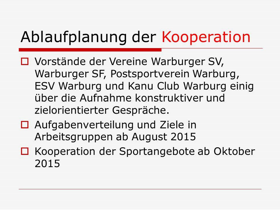 Ablaufplanung der Kooperation  Vorstände der Vereine Warburger SV, Warburger SF, Postsportverein Warburg, ESV Warburg und Kanu Club Warburg einig über die Aufnahme konstruktiver und zielorientierter Gespräche.