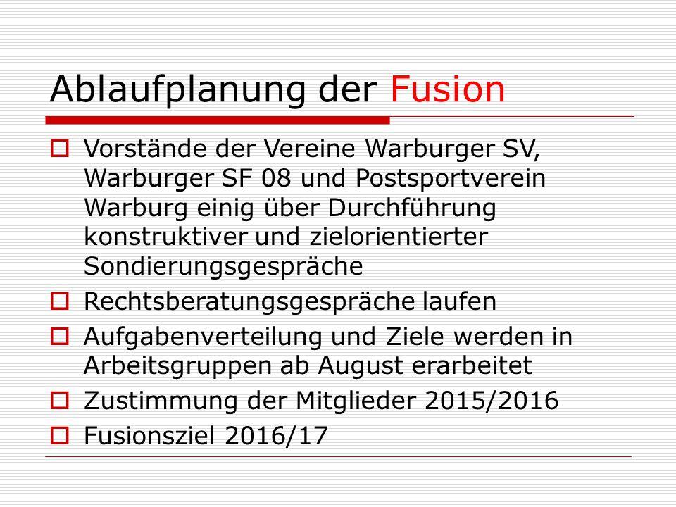 Ablaufplanung der Fusion  Vorstände der Vereine Warburger SV, Warburger SF 08 und Postsportverein Warburg einig über Durchführung konstruktiver und zielorientierter Sondierungsgespräche  Rechtsberatungsgespräche laufen  Aufgabenverteilung und Ziele werden in Arbeitsgruppen ab August erarbeitet  Zustimmung der Mitglieder 2015/2016  Fusionsziel 2016/17