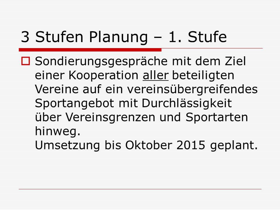 3 Stufen Planung – 1. Stufe  Sondierungsgespräche mit dem Ziel einer Kooperation aller beteiligten Vereine auf ein vereinsübergreifendes Sportangebot