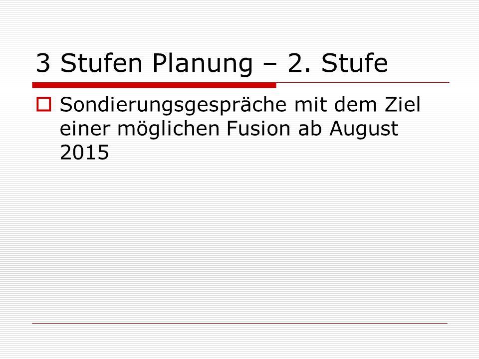 3 Stufen Planung – 2. Stufe  Sondierungsgespräche mit dem Ziel einer möglichen Fusion ab August 2015