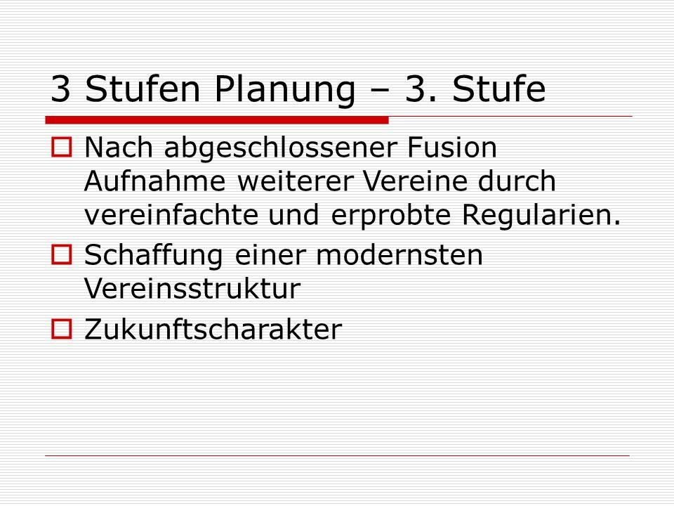 3 Stufen Planung – 3. Stufe  Nach abgeschlossener Fusion Aufnahme weiterer Vereine durch vereinfachte und erprobte Regularien.  Schaffung einer mode