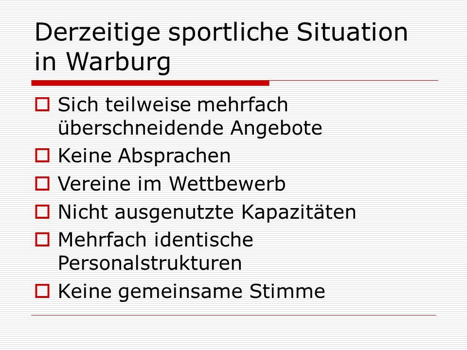 Derzeitige sportliche Situation in Warburg  Sich teilweise mehrfach überschneidende Angebote  Keine Absprachen  Vereine im Wettbewerb  Nicht ausgenutzte Kapazitäten  Mehrfach identische Personalstrukturen  Keine gemeinsame Stimme