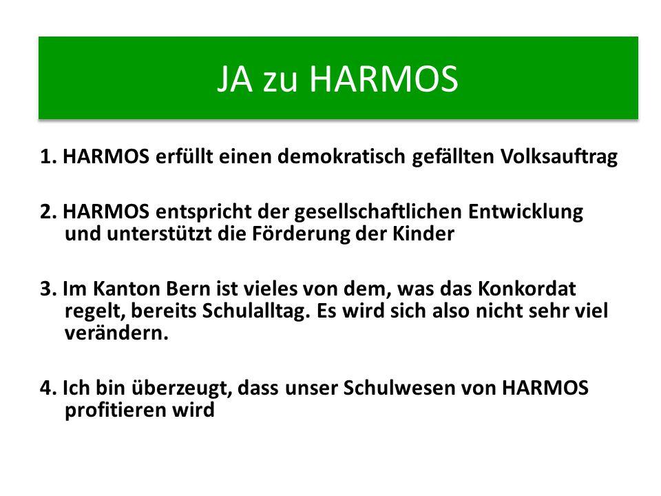 HARMOS 1. HARMOS erfüllt einen demokratisch gefällten Volksauftrag 2.