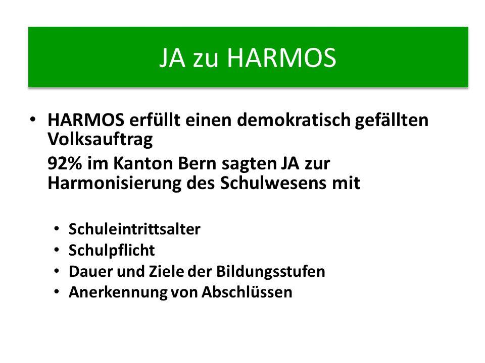 HARMOS HARMOS erfüllt einen demokratisch gefällten Volksauftrag 92% im Kanton Bern sagten JA zur Harmonisierung des Schulwesens mit Schuleintrittsalter Schulpflicht Dauer und Ziele der Bildungsstufen Anerkennung von Abschlüssen JA zu HARMOS