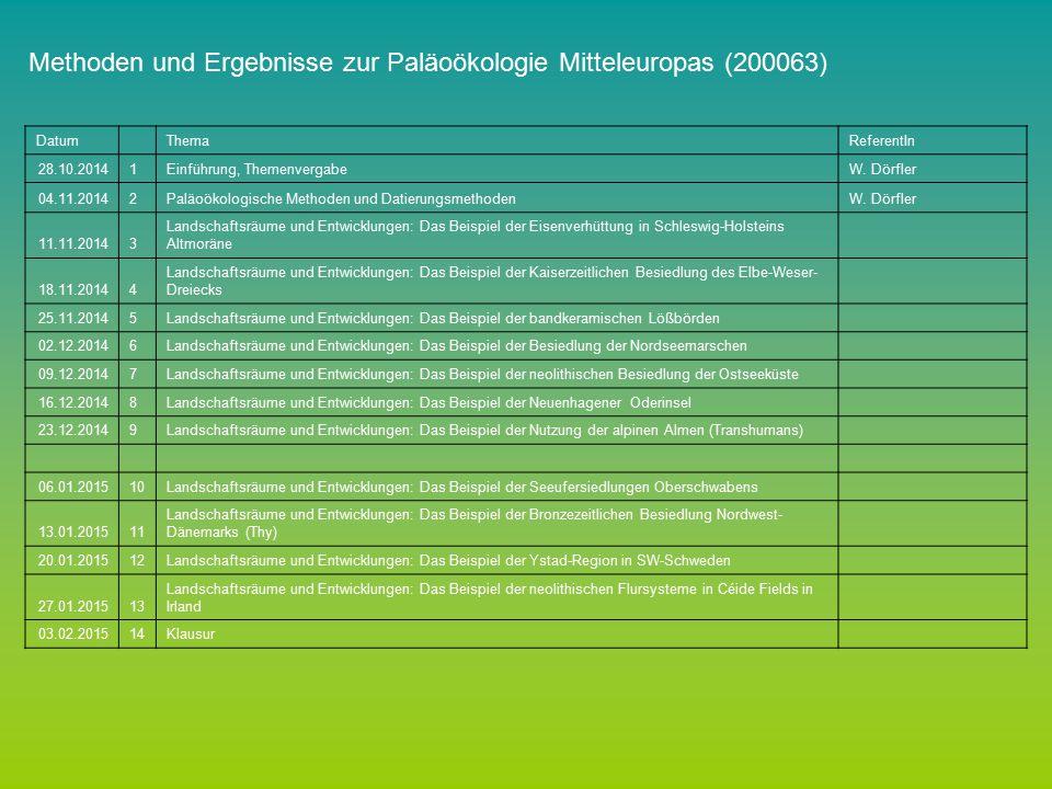 Datum ThemaReferentIn 28.10.20141Einführung, ThemenvergabeW.