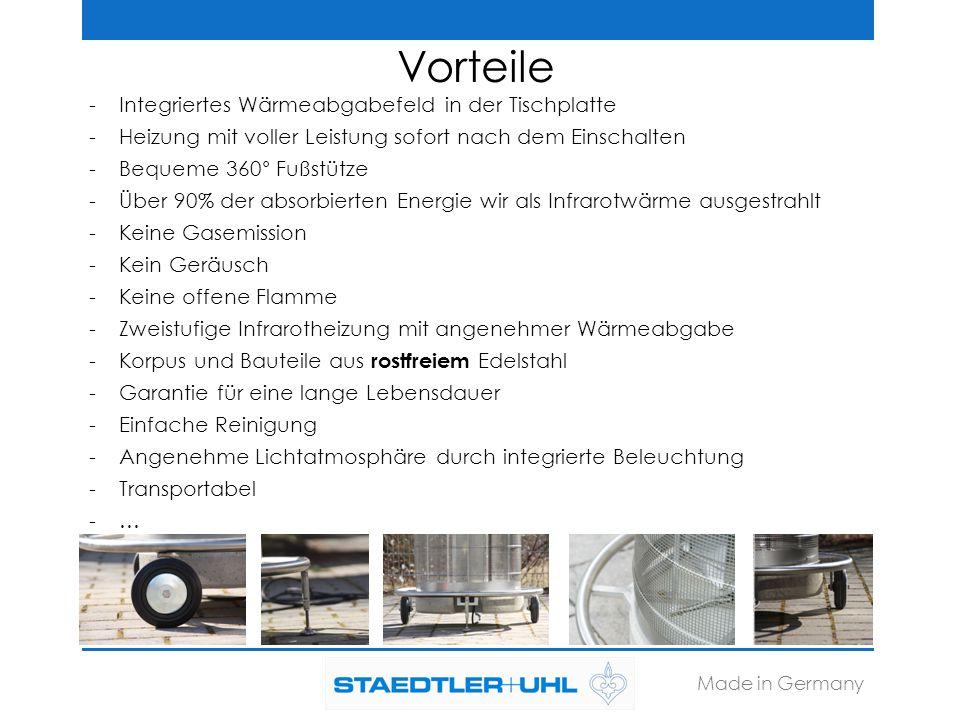 Vorteile -Integriertes Wärmeabgabefeld in der Tischplatte -Heizung mit voller Leistung sofort nach dem Einschalten -Bequeme 360° Fußstütze -Über 90% d