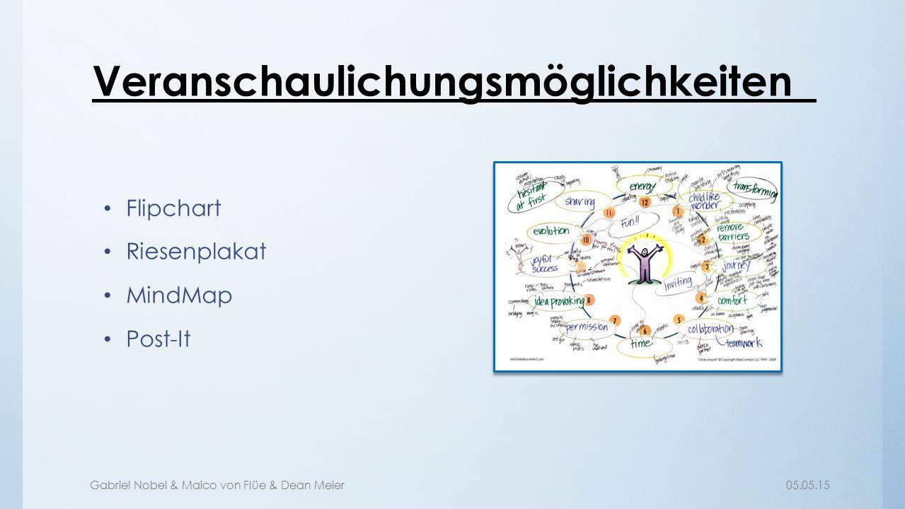 Gabriel Nobel & Maico von Flüe & Dean Meier05.05.15 Veranschaulichungsmöglichkeiten Flipchart Riesenplakat MindMap Post-It