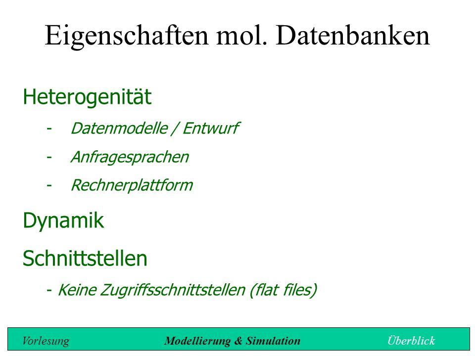 Heterogenität -Datenmodelle / Entwurf -Anfragesprachen -Rechnerplattform Dynamik Schnittstellen - Keine Zugriffsschnittstellen (flat files) Eigenschaf