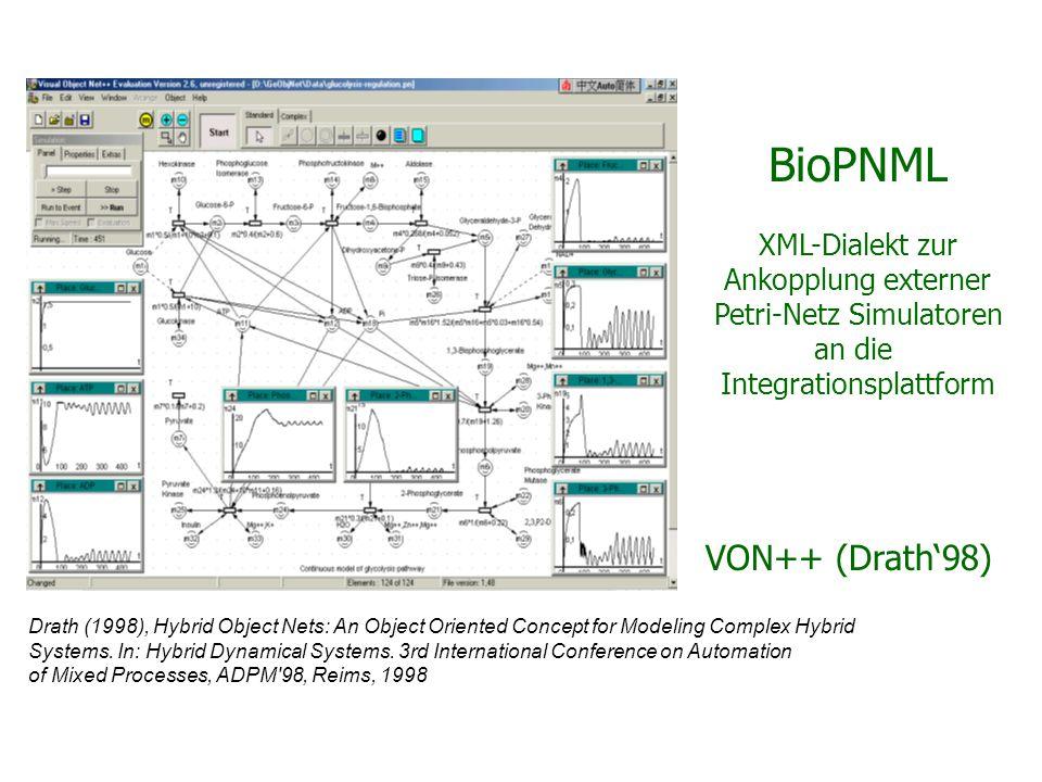 BioPNML XML-Dialekt zur Ankopplung externer Petri-Netz Simulatoren an die Integrationsplattform Drath (1998), Hybrid Object Nets: An Object Oriented C