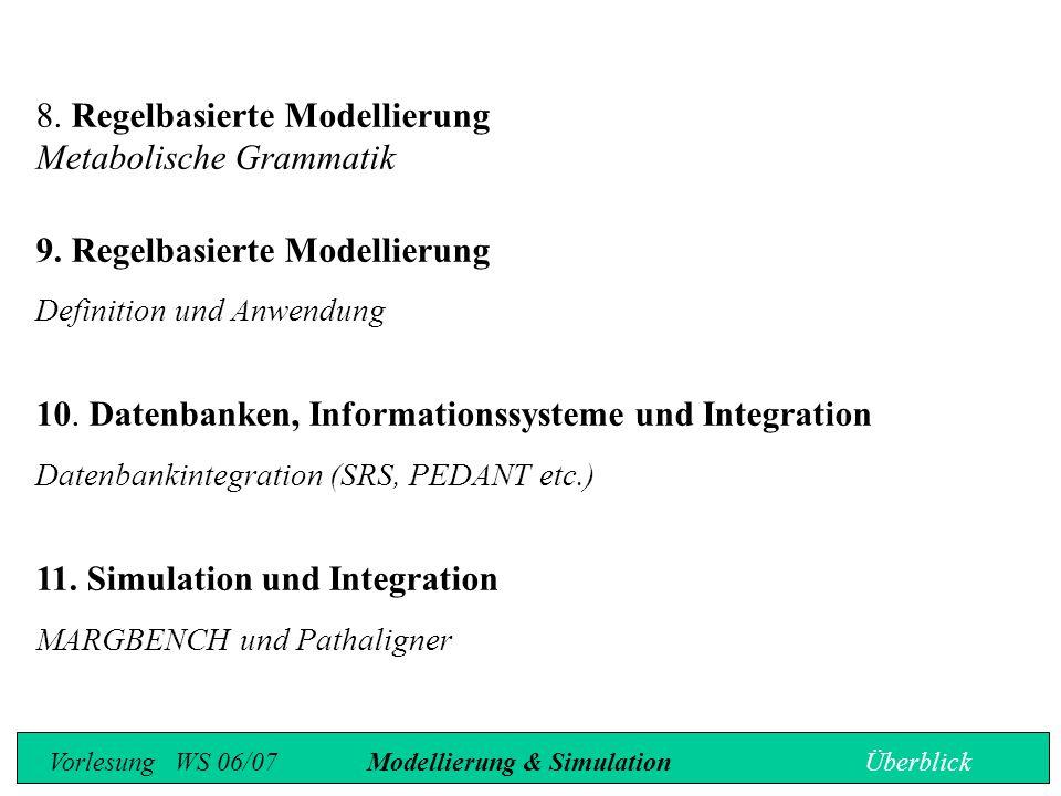 8. Regelbasierte Modellierung Metabolische Grammatik 9. Regelbasierte Modellierung Definition und Anwendung 10.Datenbanken, Informationssysteme und In