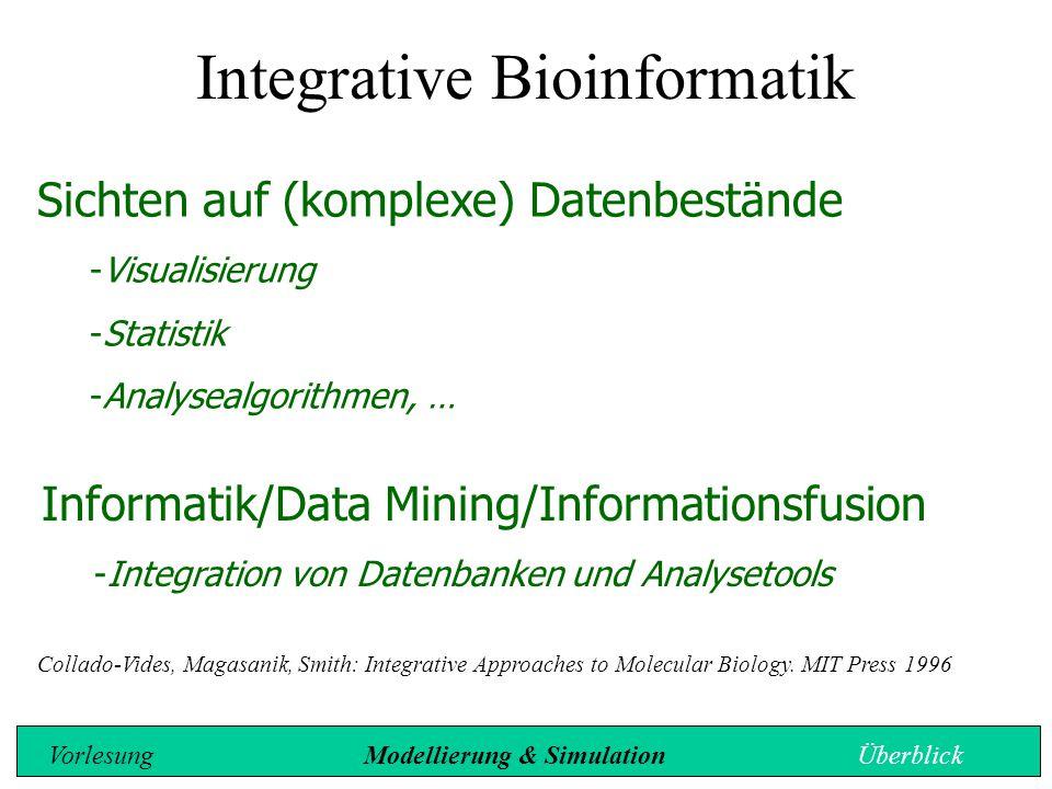 Sichten auf (komplexe) Datenbestände -Visualisierung -Statistik -Analysealgorithmen, … Informatik/Data Mining/Informationsfusion -Integration von Date