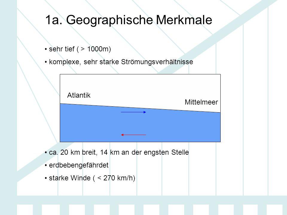 1a. Geographische Merkmale sehr tief ( > 1000m) komplexe, sehr starke Strömungsverhältnisse ca. 20 km breit, 14 km an der engsten Stelle erdbebengefäh