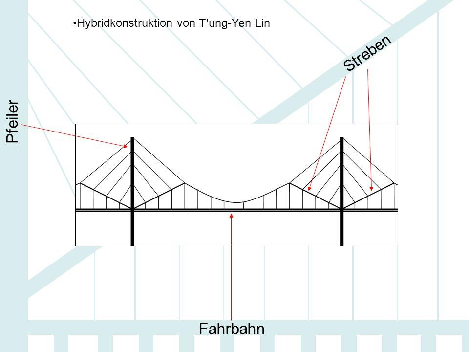 Hybridkonstruktion von T'ung-Yen Lin Pfeiler Streben Fahrbahn