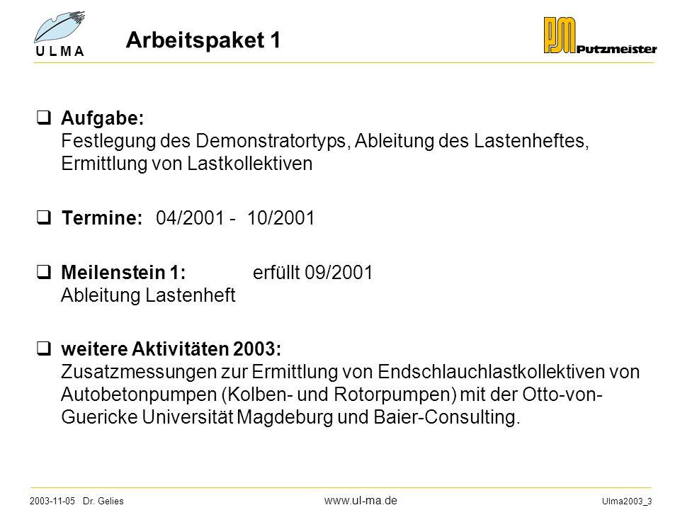 2003-11-05 Dr.