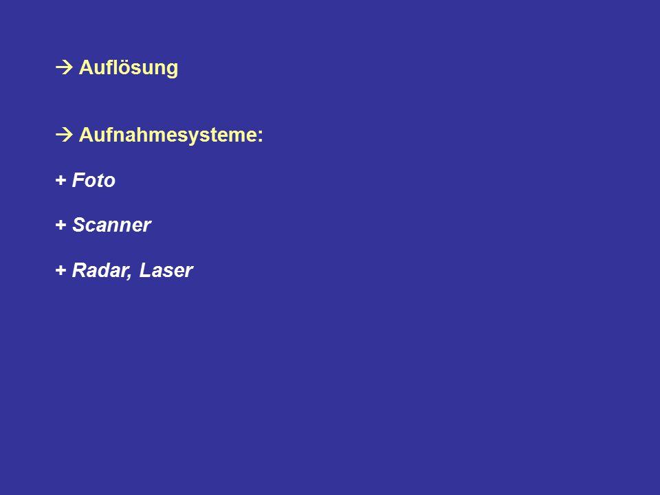  Auflösung  Aufnahmesysteme: + Foto + Scanner + Radar, Laser