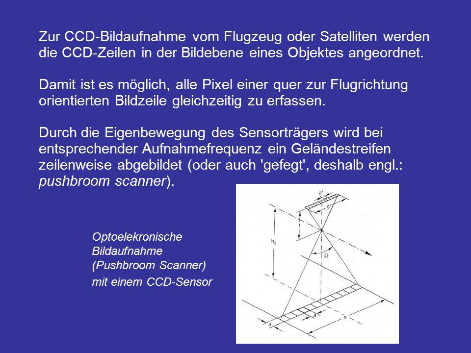 Zur CCD-Bildaufnahme vom Flugzeug oder Satelliten werden die CCD-Zeilen in der Bildebene eines Objektes angeordnet. Damit ist es möglich, alle Pixel e