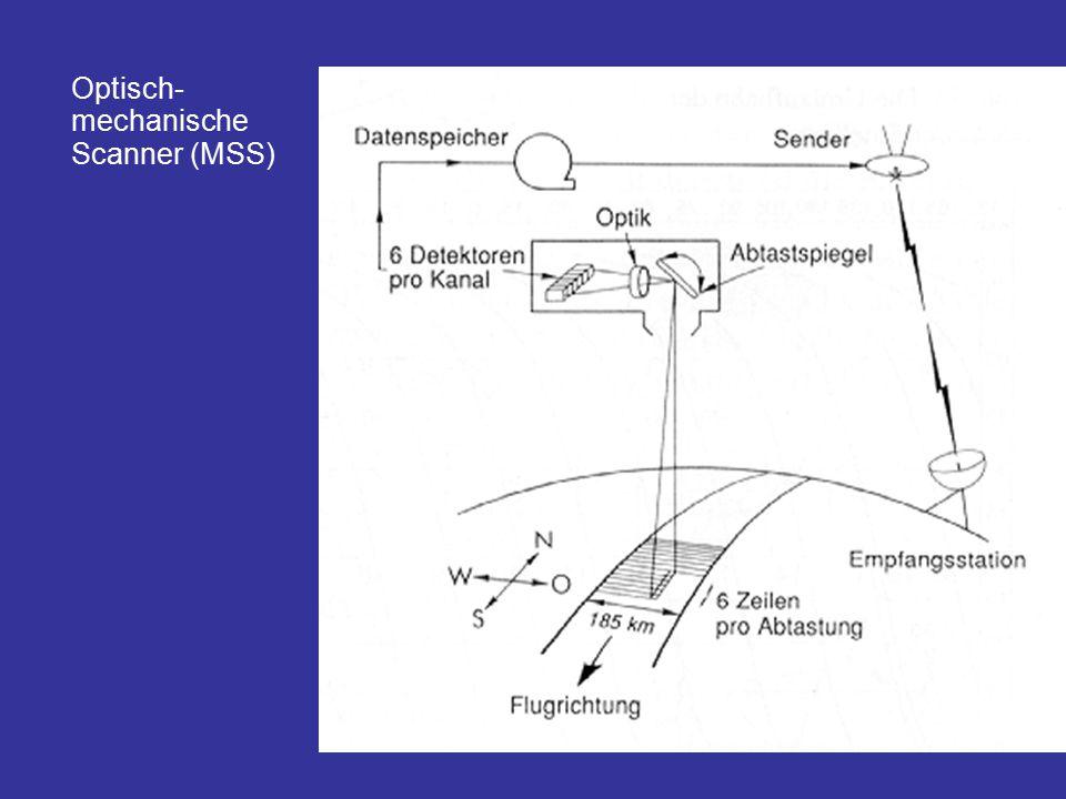Optisch- mechanische Scanner (MSS)