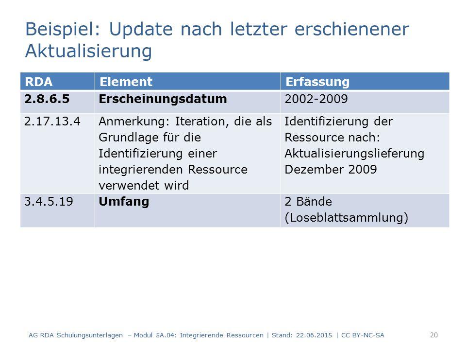 20 RDAElementErfassung 2.8.6.5Erscheinungsdatum2002-2009 2.17.13.4 Anmerkung: Iteration, die als Grundlage für die Identifizierung einer integrierenden Ressource verwendet wird Identifizierung der Ressource nach: Aktualisierungslieferung Dezember 2009 3.4.5.19Umfang2 Bände (Loseblattsammlung) AG RDA Schulungsunterlagen – Modul 5A.04: Integrierende Ressourcen | Stand: 22.06.2015 | CC BY-NC-SA Beispiel: Update nach letzter erschienener Aktualisierung