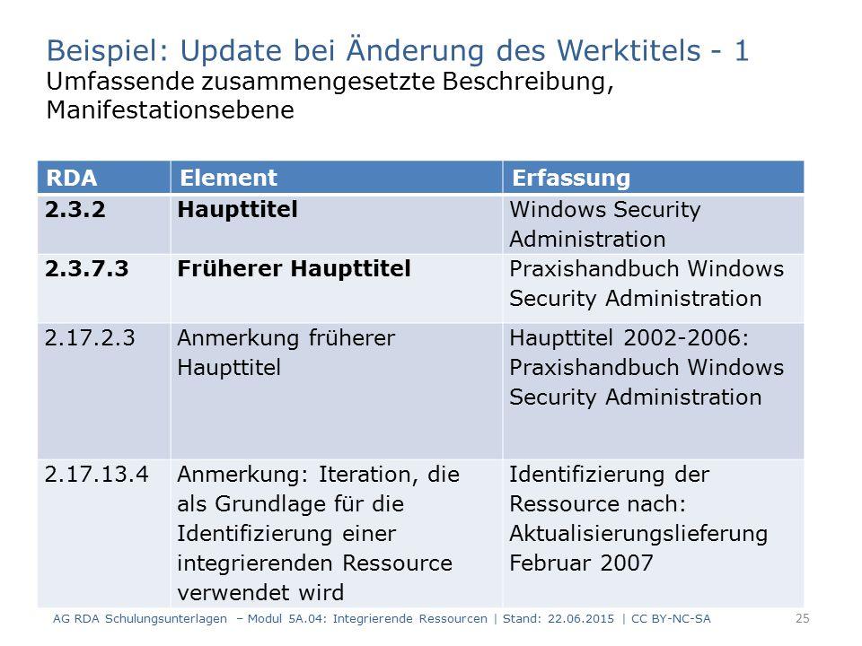 25 RDAElementErfassung 2.3.2Haupttitel Windows Security Administration 2.3.7.3Früherer Haupttitel Praxishandbuch Windows Security Administration 2.17.2.3 Anmerkung früherer Haupttitel Haupttitel 2002-2006: Praxishandbuch Windows Security Administration 2.17.13.4Anmerkung: Iteration, die als Grundlage für die Identifizierung einer integrierenden Ressource verwendet wird Identifizierung der Ressource nach: Aktualisierungslieferung Februar 2007 AG RDA Schulungsunterlagen – Modul 5A.04: Integrierende Ressourcen | Stand: 22.06.2015 | CC BY-NC-SA Beispiel: Update bei Änderung des Werktitels - 1 Umfassende zusammengesetzte Beschreibung, Manifestationsebene