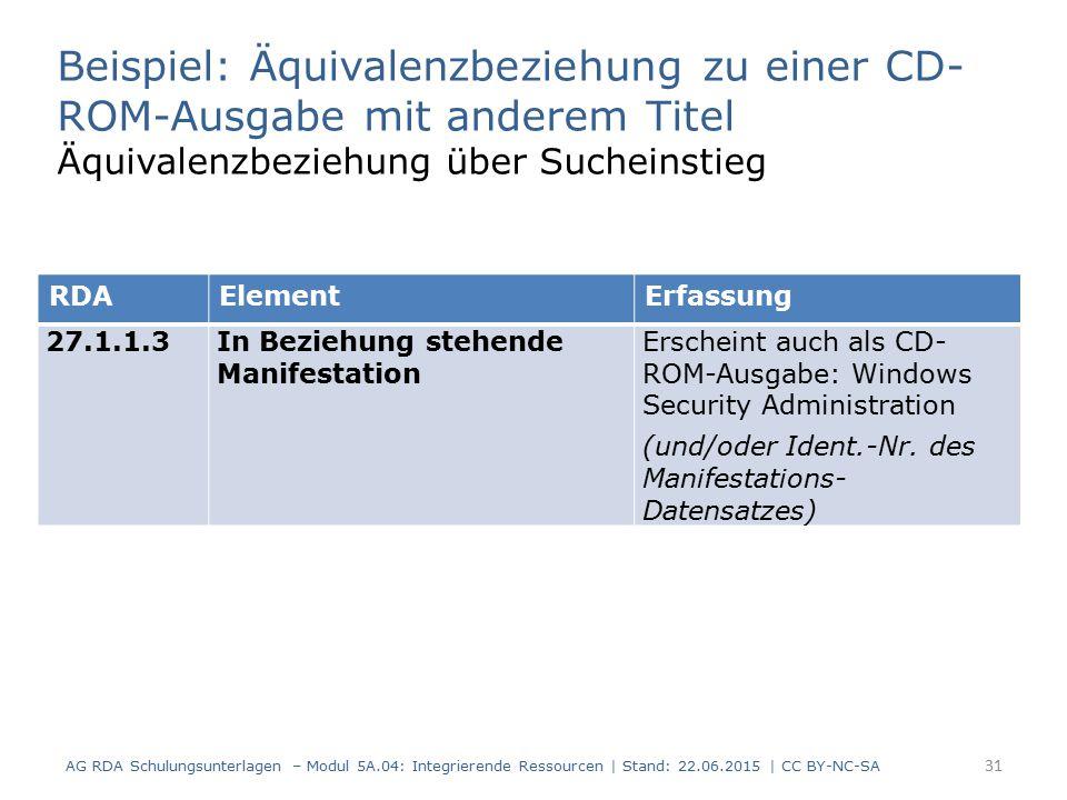31 RDAElementErfassung 27.1.1.3In Beziehung stehende Manifestation Erscheint auch als CD- ROM-Ausgabe: Windows Security Administration (und/oder Ident.-Nr.